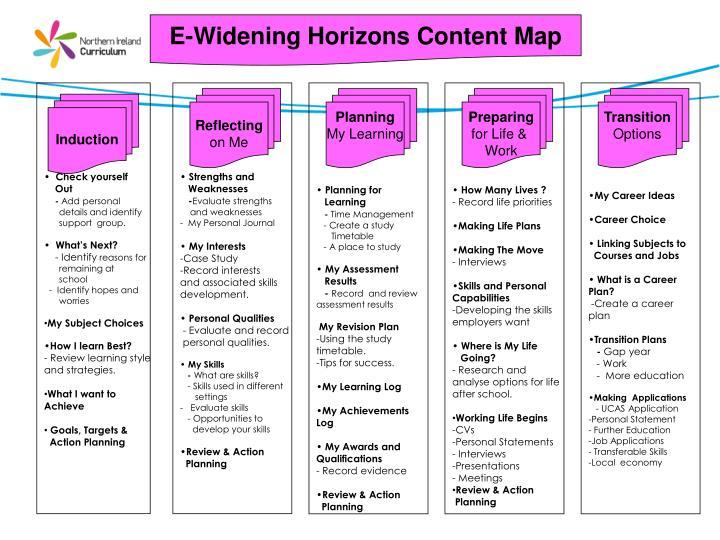 E-Widening Horizons Content Map
