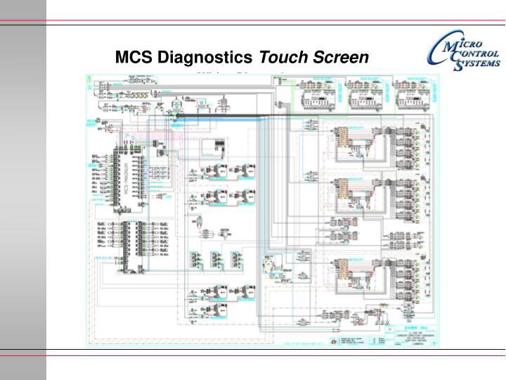 MCS Diagnostics