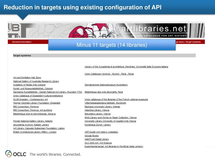 Reduction in targets using existing configuration of API
