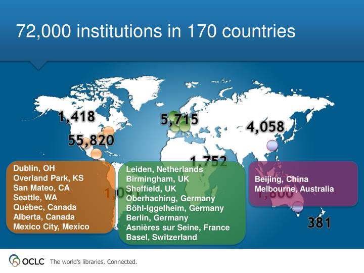 72,000 institutions in 170 countries