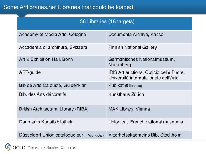 Some Artlibraries.net Libraries that could be loaded