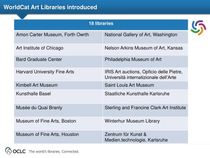 WorldCat Art Libraries introduced