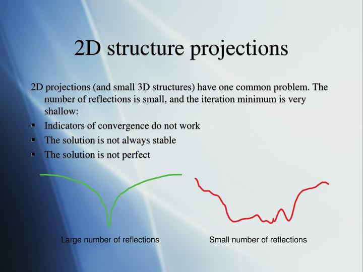 2D structure projections