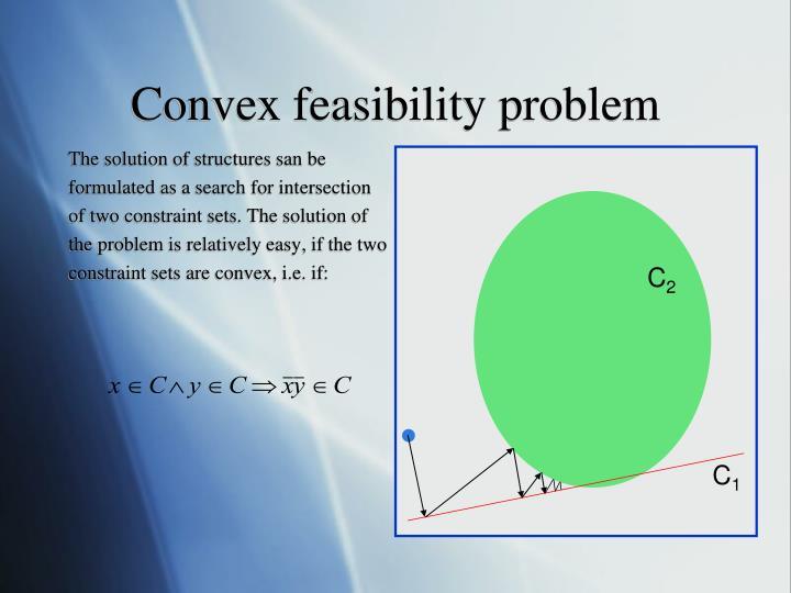 Convex feasibility problem