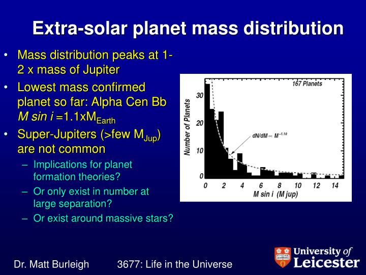 Extra-solar planet mass distribution