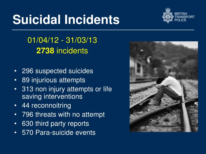 Suicidal Incidents