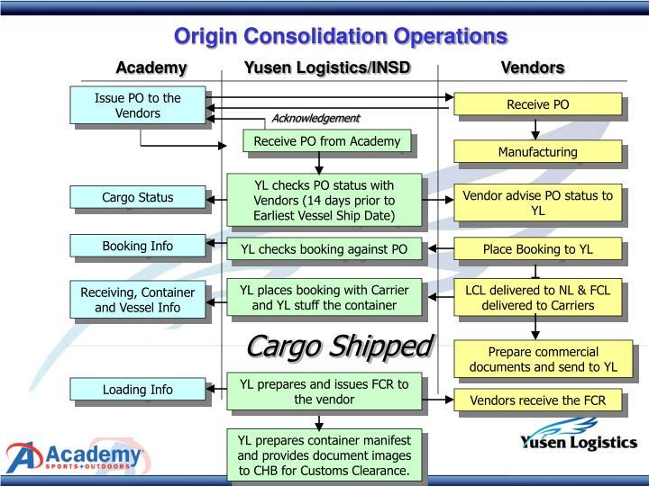 Origin Consolidation Operations