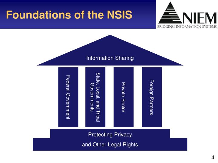 Foundations of the NSIS