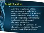 market value2