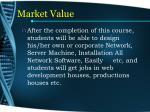 market value4