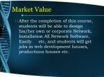 market value7