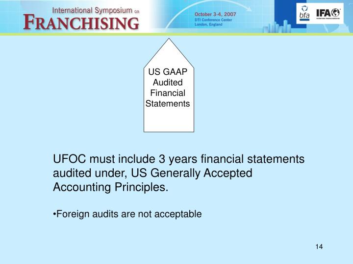 US GAAP Audited Financial Statements