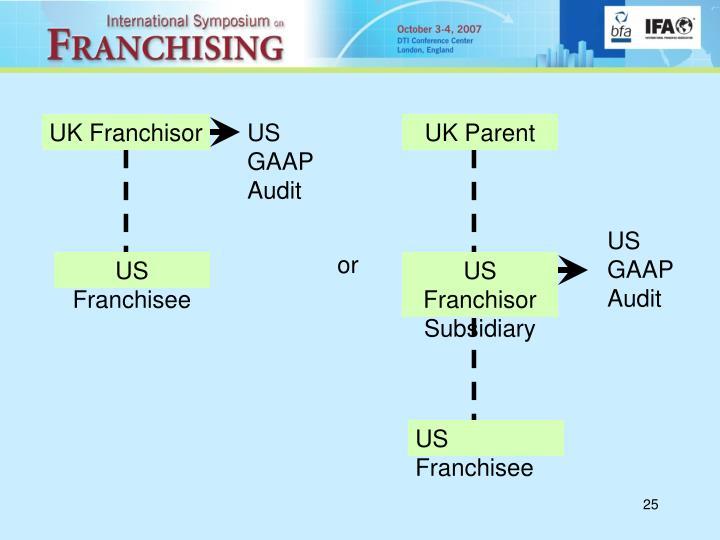 UK Franchisor
