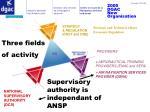 air navigation services provider dsna