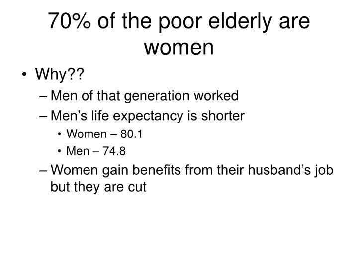 70% of the poor elderly are women