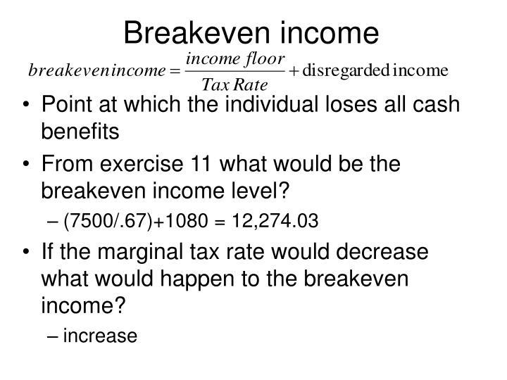 Breakeven income