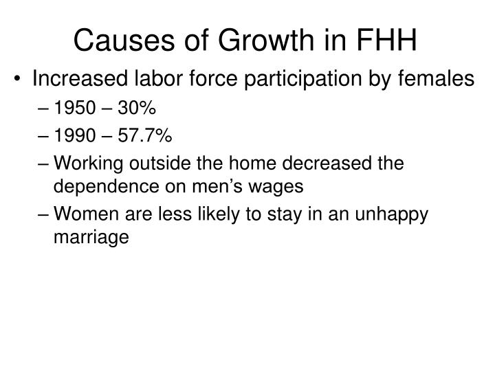 Causes of Growth in FHH