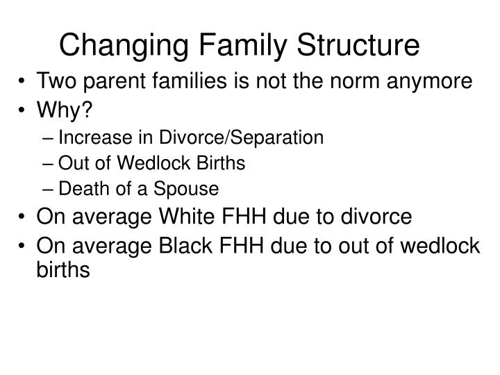 Changing Family Structure