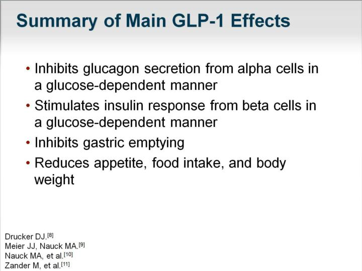 Summary of Main GLP-1 Effects