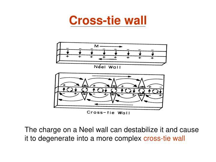 Cross-tie wall