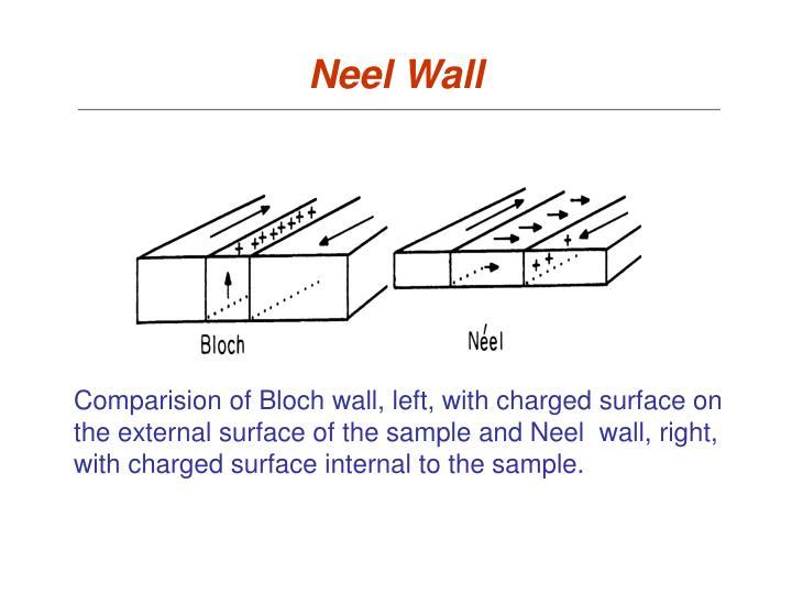 Neel Wall