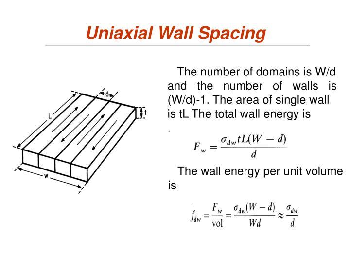 Uniaxial Wall Spacing
