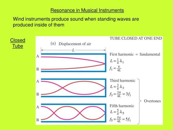 Resonance in Musical Instruments