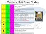 outdoor unit error codes