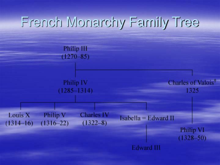 French Monarchy Family Tree