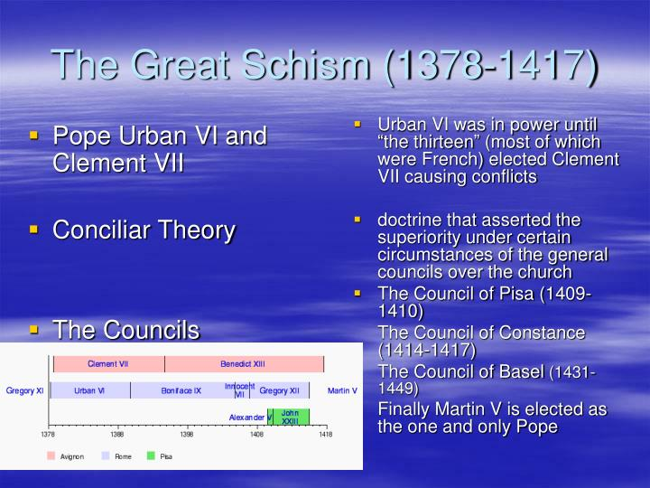 Pope Urban VI and Clement VII