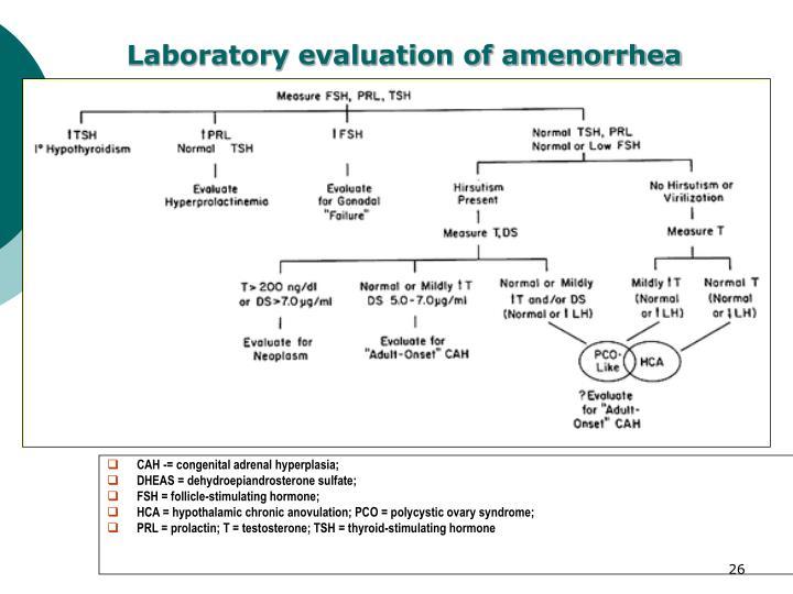 Laboratory evaluation of amenorrhea