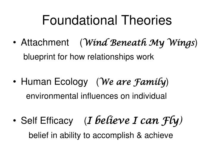 Foundational Theories