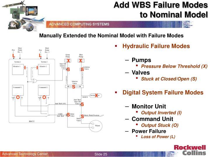 Add WBS Failure Modes
