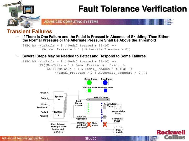 Fault Tolerance Verification