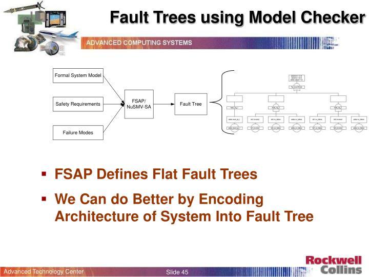 Fault Trees using Model Checker
