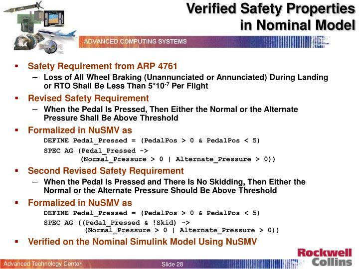 Verified Safety Properties
