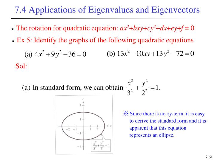 7.4 Applications of Eigenvalues and Eigenvectors