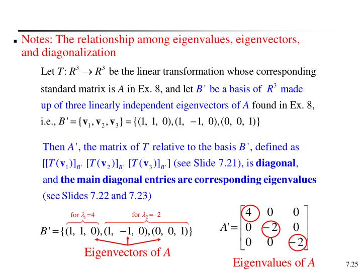 Notes: The relationship among eigenvalues, eigenvectors, and diagonalization