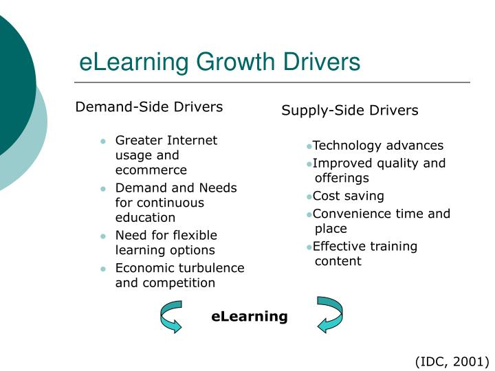 eLearning Growth Drivers