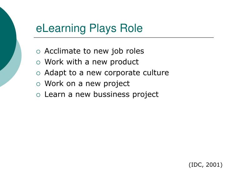 eLearning Plays Role