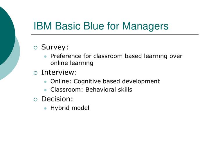 IBM Basic Blue for Managers