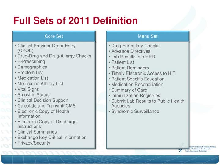 Full Sets of 2011 Definition