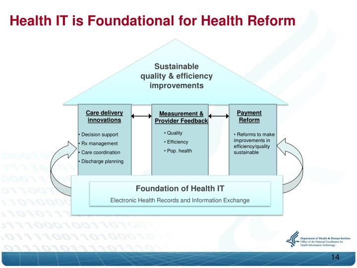 Health IT is Foundational for Health Reform