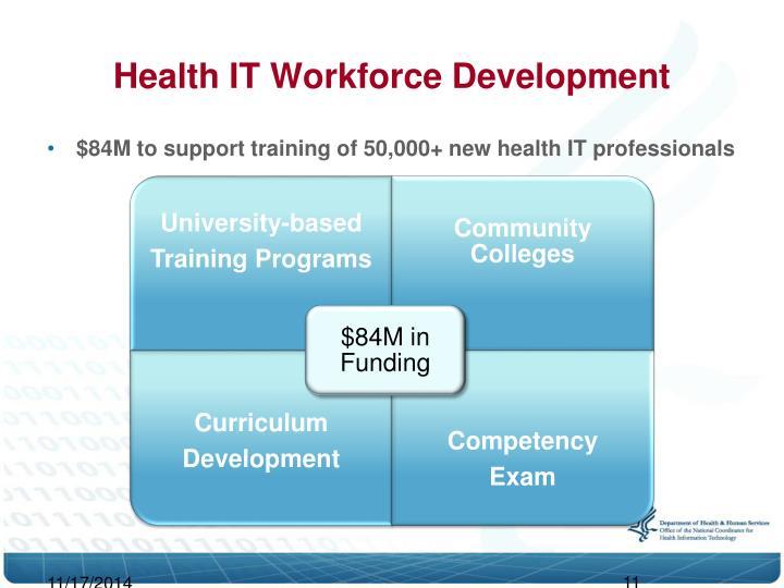 Health IT Workforce Development