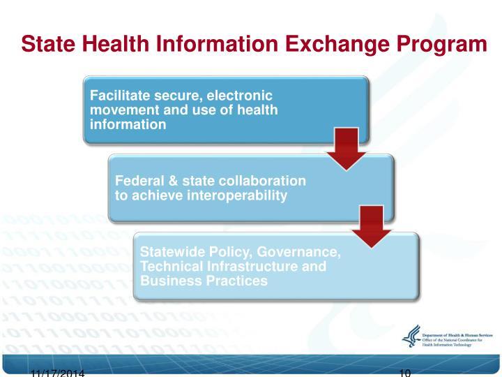 State Health Information Exchange Program