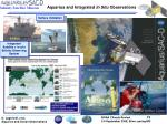 aquarius and integrated in situ observations