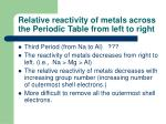 relative reactivity of metals across the periodic table from left to right