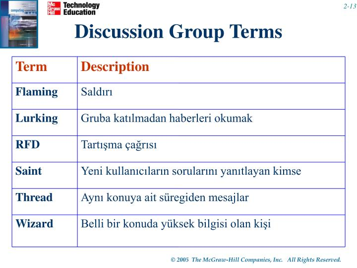 Discussion Group Terms