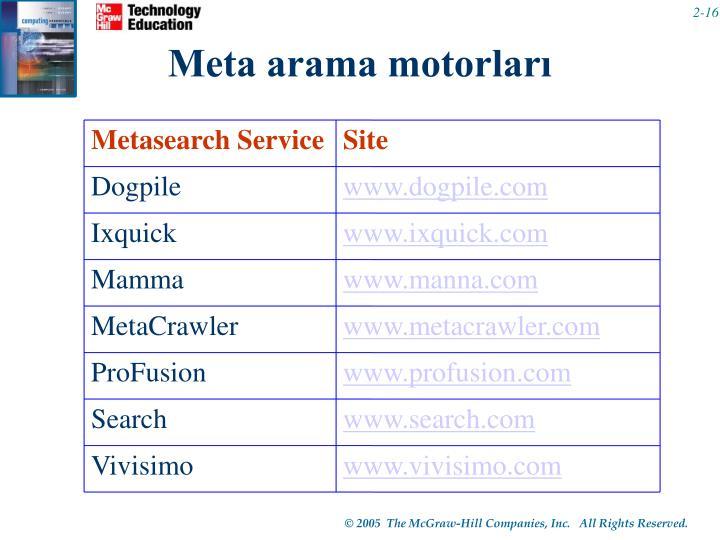 Meta arama motorları