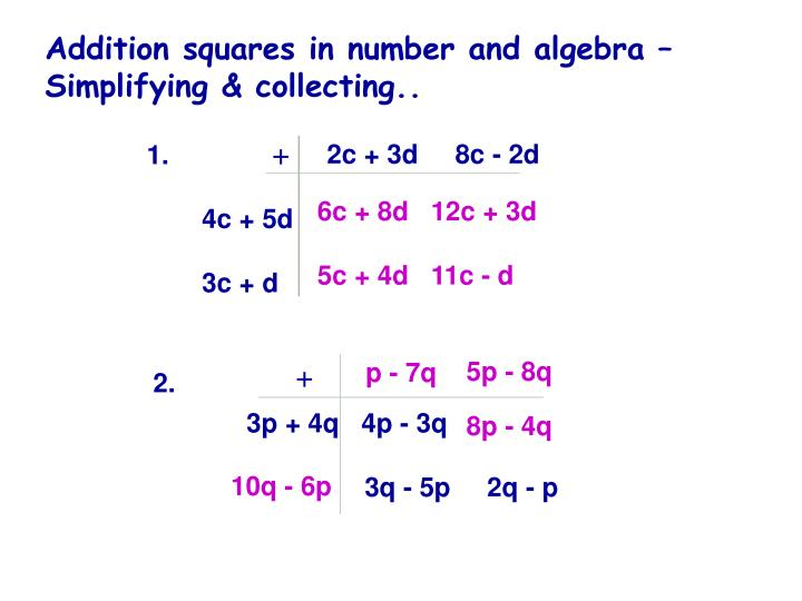 Addition squares in number and algebra – Simplifying & collecting..